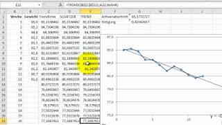 Excel - TREND, SCHÄTZER und Trendlinie für lineare Trends