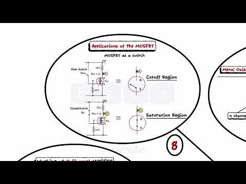 What is Field Effect Transistor - FET - JFET - MOSFET - Applications of MOSFET