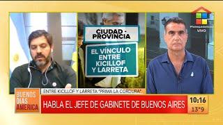 Coronavirus En La Provincia De Buenos Aires   ¿cómo Sigue La Cuarentena Y Qué Cambios Habrá?