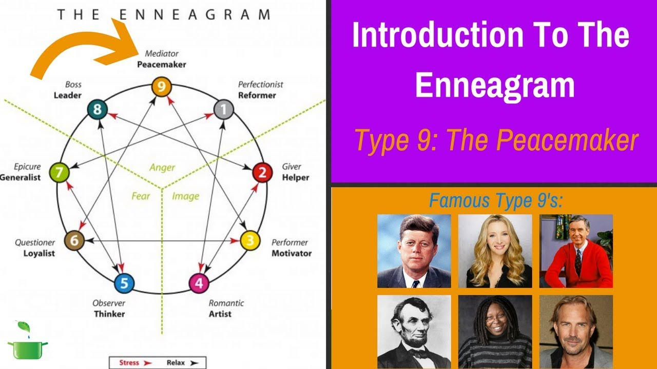 Enneagram Personality Type Nine | The Peacemaker [Part 10 of 10]