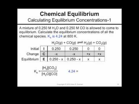 Calculating Equilibrium Concentrations-1