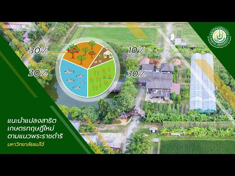 แนะนำแปลงสาธิตเกษตรทฤษฎีใหม่ตามแนวพระราชดำริ มหาวิทยาลัยแม่โจ้