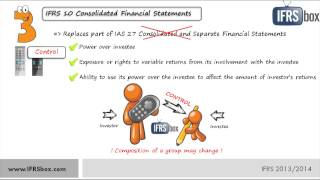 Investment Entity Definition