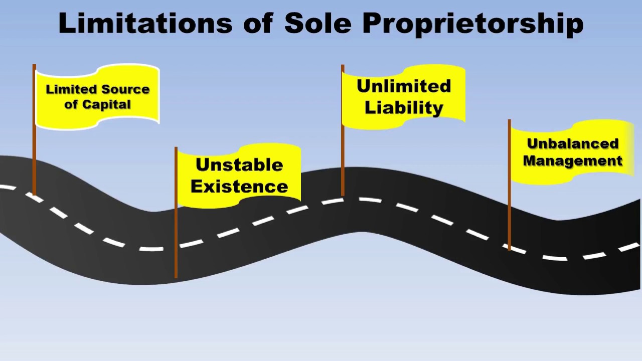 sole proprietorship :meaning, features, merits and limitations