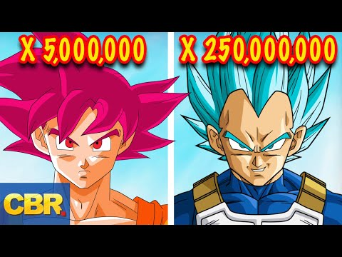 All Dragon Ball