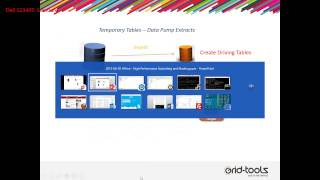 2013 06 20 12 01 High Performance Subsetting and Masking for Oracle
