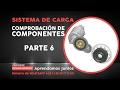 Sistema de Arranque /  Comprobación de componentes