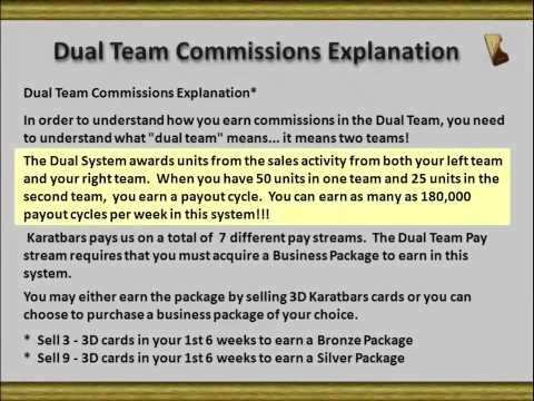 Learn how to save in 24k Gold and buy gold bullion with karatbars affiliate program