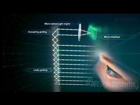 ARSign.Systems™ - Corning® Precision Glass Augmented Reality