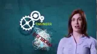 Cool Careers  Chemical Engineer