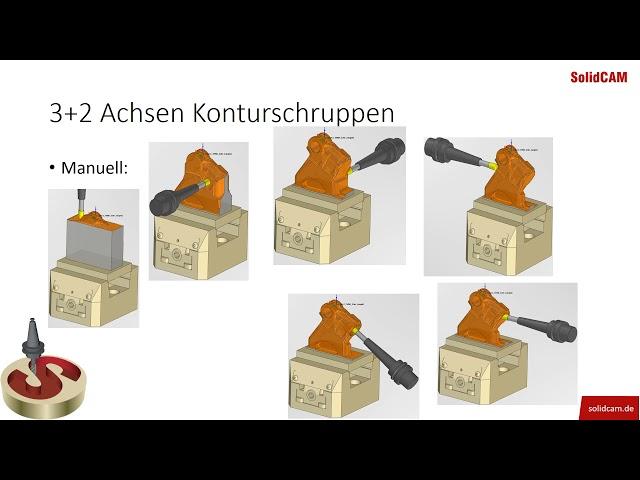 Highlights im Bereich 3D Fräsen