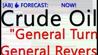 Crude oil ⚡ LIVE Forecast today [AB] trading Analysis, Theory. 24/7