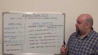 C2090-733 - Db2 9 Exam Application Test Developer Questions