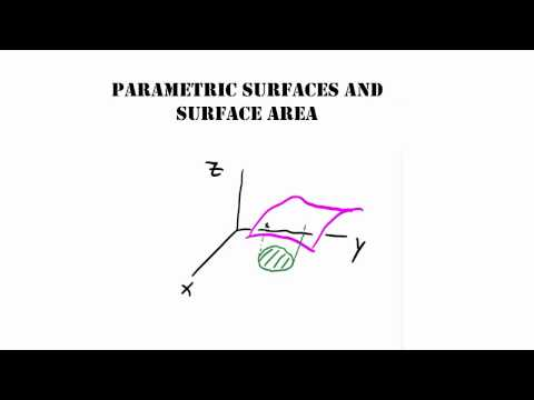 Section 16.6:  Parametric Surfaces and Surface Area [Full Lecture]