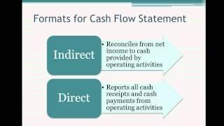 12.1 Cash Flow Statement - Direct vs Indirect Method