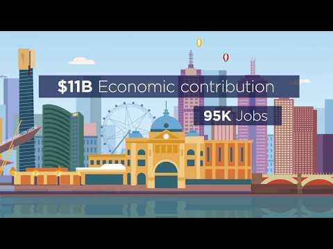 Melbourne Convention Bureau's Role in Victoria's Visitor Economy