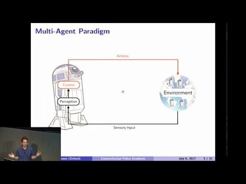 Counterfactual Multi-Agent Policy Gradients