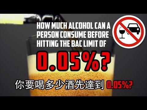 Al Alcohol Limit Bac Test