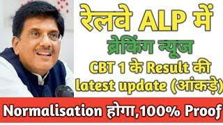 Railway ALP में Breaking News, CBT 1 के Result के लिए update, Normalisation लगेगा 100%, RRB Hindi
