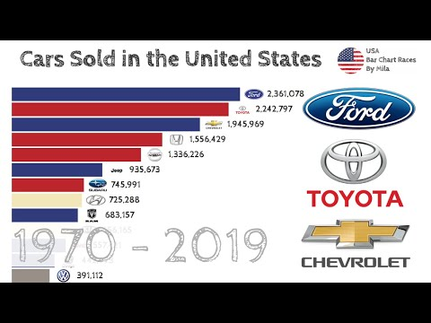 Best-Selling Car Brands In The United States | Car Sold In The United States 1970-2019