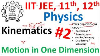 Types of Motion in Kinematics for IIT JEE & Class 11th Translatory Circular Oscillatory Rotatory #2