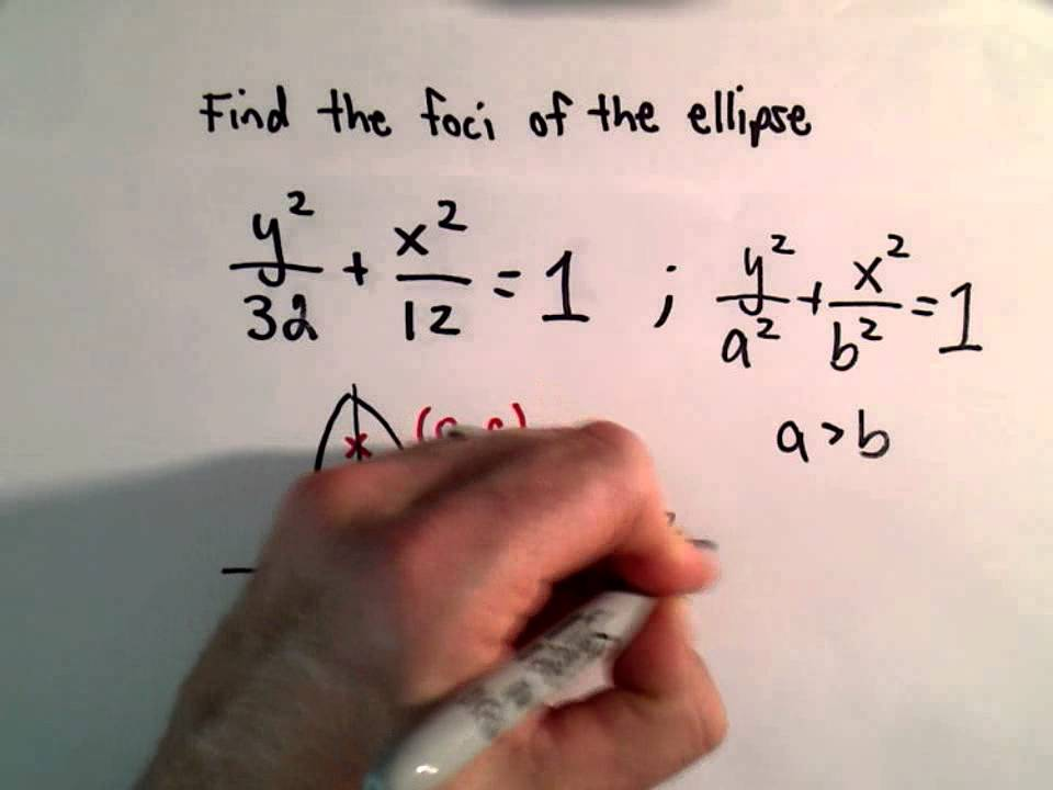 Conic Sections Ellipse Find The Foci Of An Ellipse Youtube