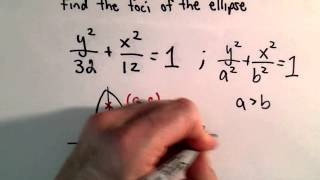 Conic Sections , Ellipse : Find The Foci Of An Ellipse
