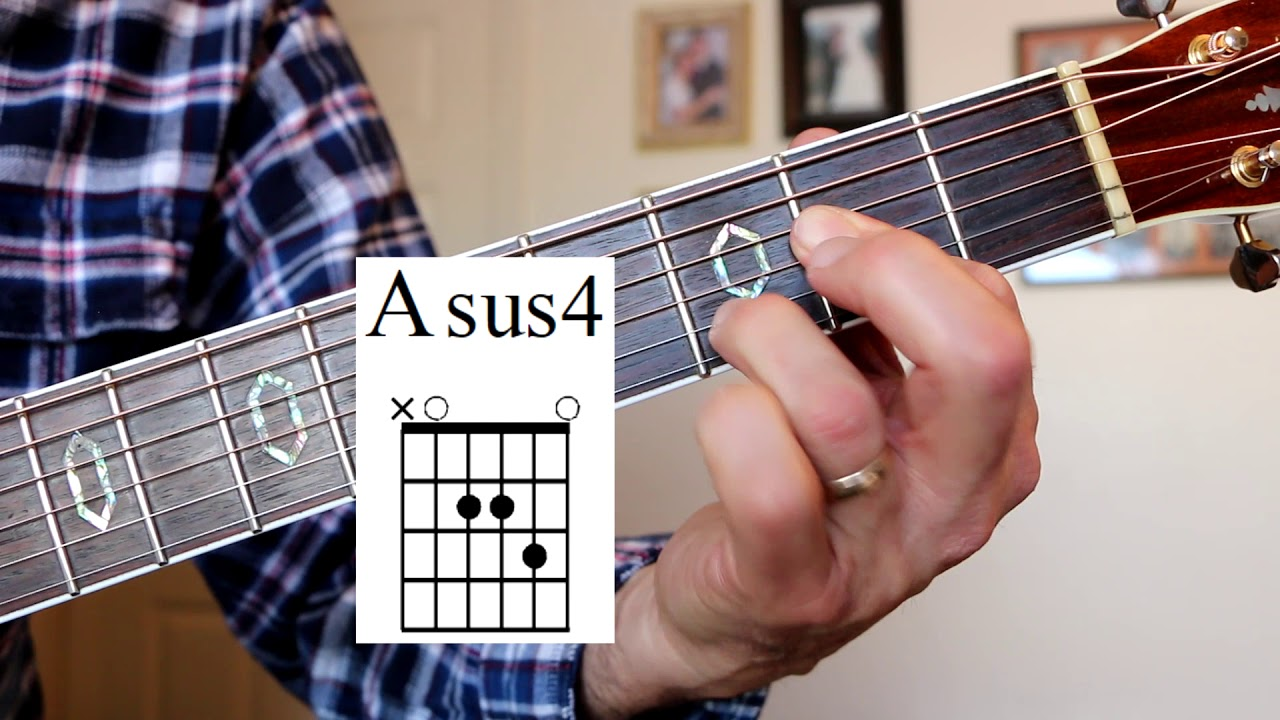 Asus15 Open Position Guitar Chord