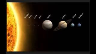 What Does Solar System Consist Of? - An Overview of the Solar System
