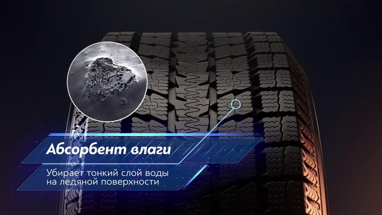 Шины и диски всех известных брендов по низким ценам в интернет магазине shina. Ru с быстрой доставкой по санкт-петербургу.