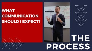 What is your communication plan?