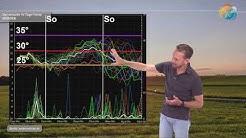 Wetterprognose: Wann kommt die Hitze? Wie lange geht die Hitzewelle? Badewetter & Heuwetter kommen.