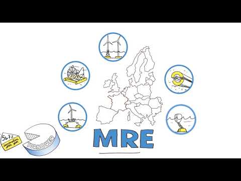 FMGC and the Marine Renewable Energy Sector