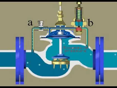 регулятора давления воды