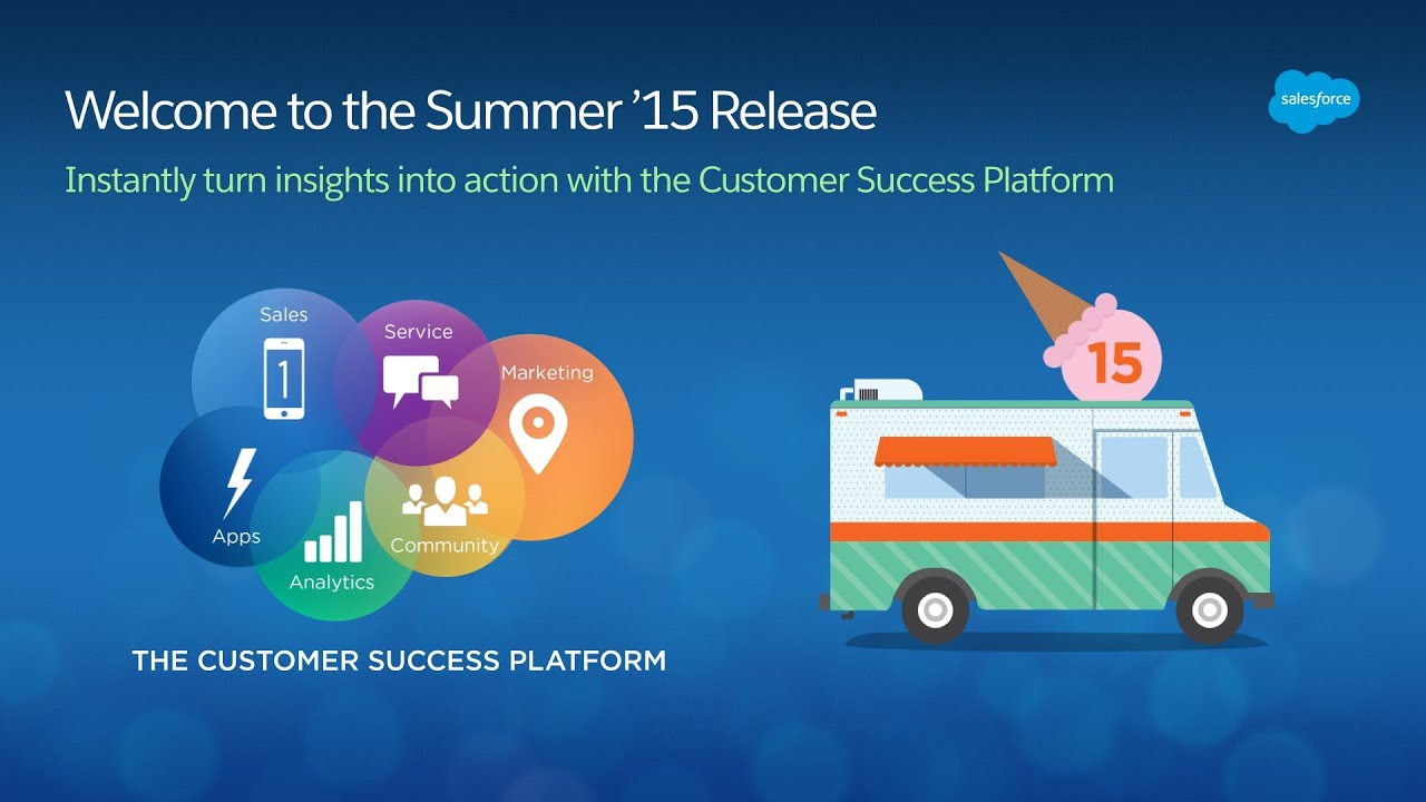 Summer '15: Instantly turn insights into action with the Customer ...