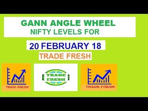 NIFTY LEVELS FOR  20 FEB 2018    हिन्दी     GANN ANGLE WHEEL