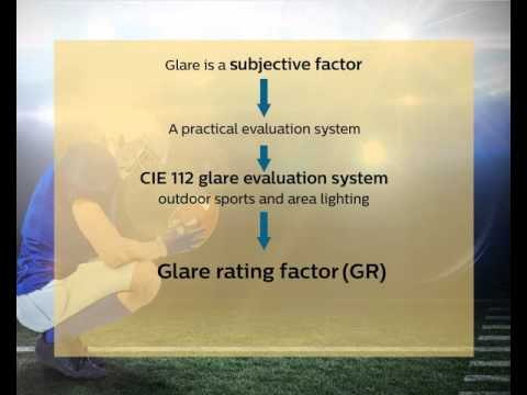 Glare in outdoor sports