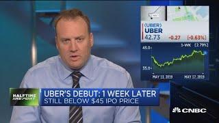 The bull case for Uber