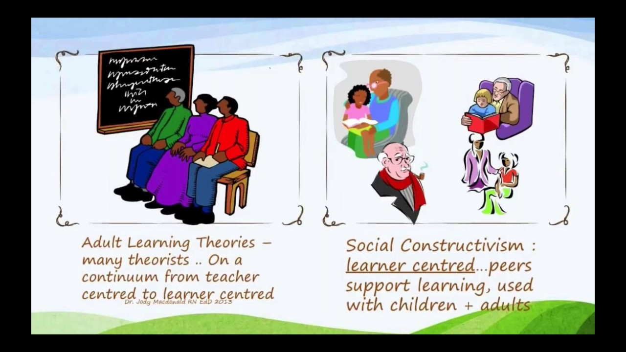 Facilitating Learning Effectively Social Constructivism, Health Literacy  and RNAO's New L E A R N S