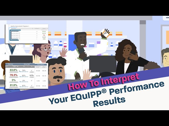 PQS video How To Interpret Your EQuIPP™ Performance Results