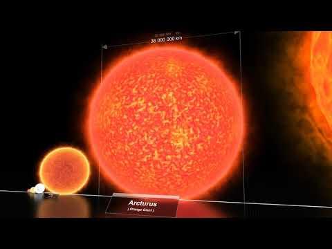 Потрясающее видео! Размеры планет и вселенная. #NF_club