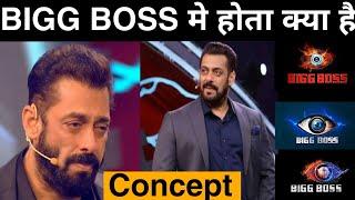 Bigg Boss Mein Aakhir Hota Kya hai । ft. Salman Khan । Colors Tv