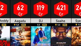Highest Grossing Telugu Movies of All Time (Worldwide Gross) | Data Tuber