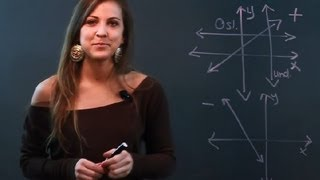 How to Determine if a Slope Is Positive, Negative, Undefined, Zero or Imaginary a... : Algebra Help