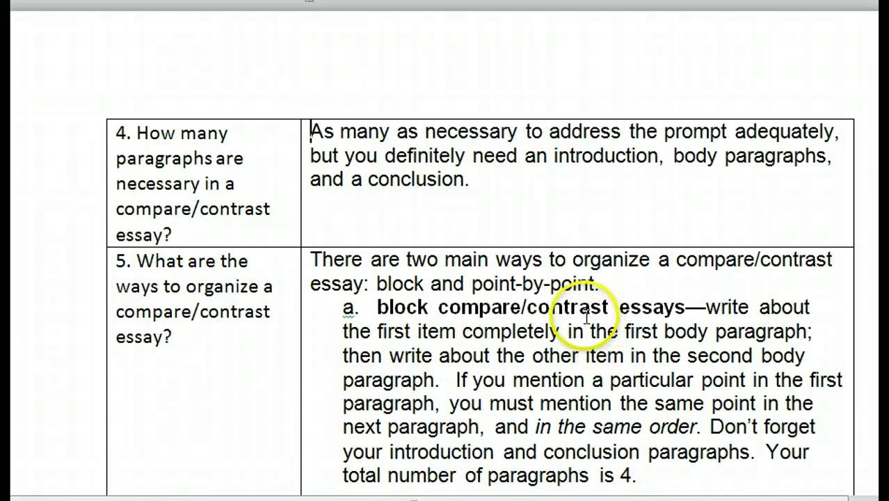Business Ethics Essay Topics Comparisoncontrast Essay Notes How To Write An Essay With A Thesis also Reflective Essay On High School Comparisoncontrast Essay Notes  Youtube What Is A Thesis Statement In A Essay