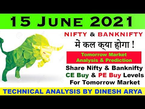 Bank Nifty U0026 Nifty Tomorrow 15 JUNE 2021 Chart Analysis | Bank Nifty Option Trading Strategy Level