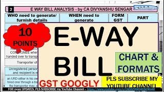 E WAY BILL SUMMARY CHART GST , 10 MOST IMPORTANT POINTS, E-WAY BILL FORMS*