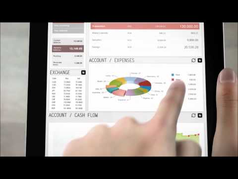 Future of Online Banking