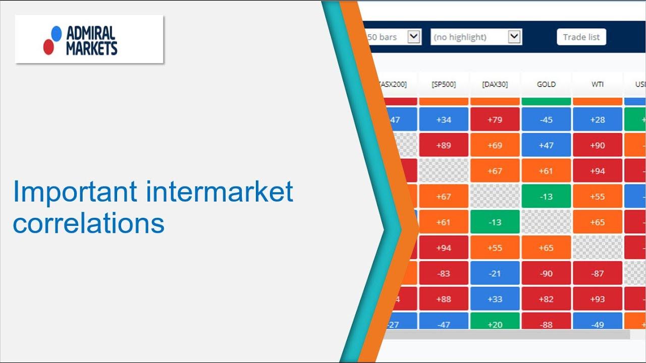 Forex trading using intermarket analysis pdf