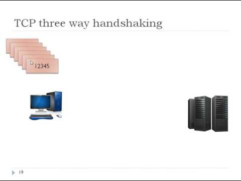 हिंदी मे - Difference Between TCP and UDP | TCP Three Way Handshaking